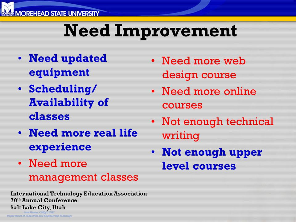Need Improvement Need updated equipment Scheduling/ Availability of classes Need more real life experience Need more management classes Need more web design course Need more online courses Not enough technical writing Not enough upper level courses International Technology Education Association 70 th Annual Conference Salt Lake City, Utah