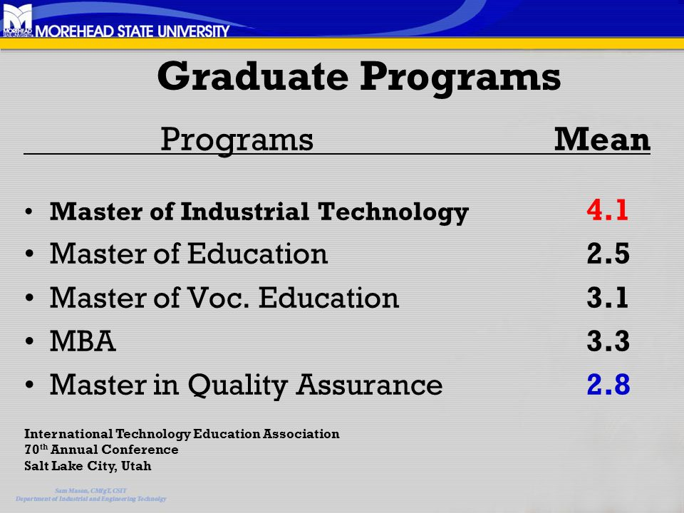 Graduate Programs Programs Mean Master of Industrial Technology 4.1 Master of Education 2.5 Master of Voc.