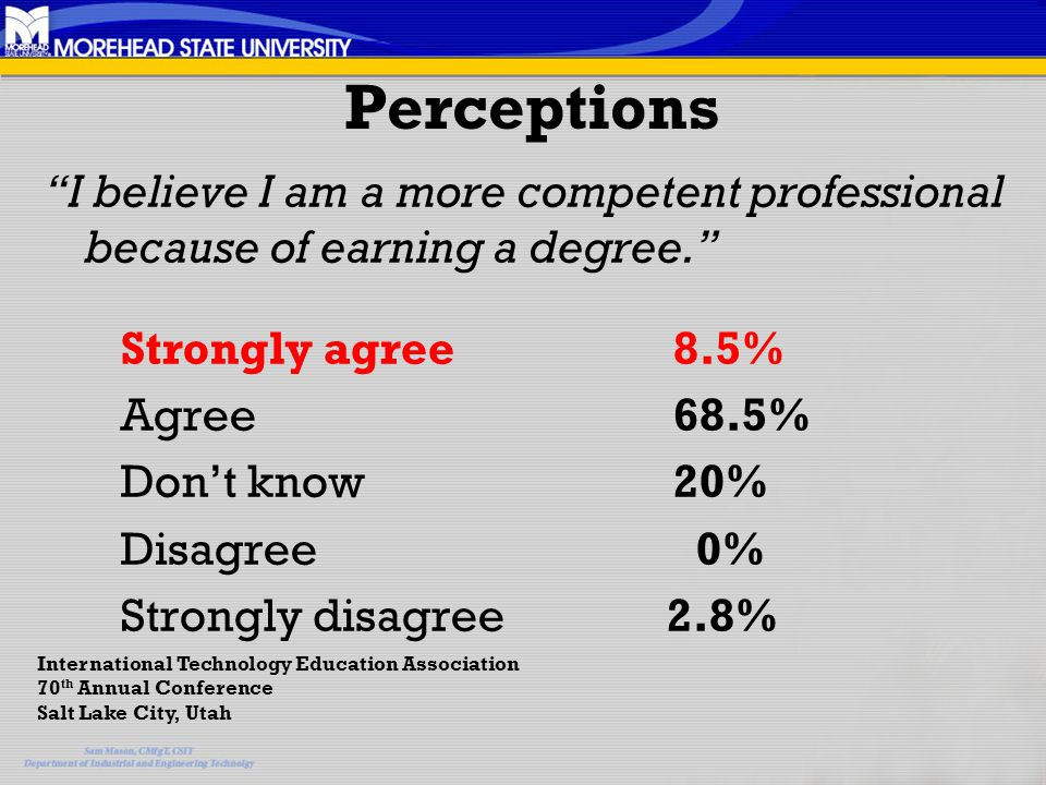 Perceptions I believe I am a more competent professional because of earning a degree.