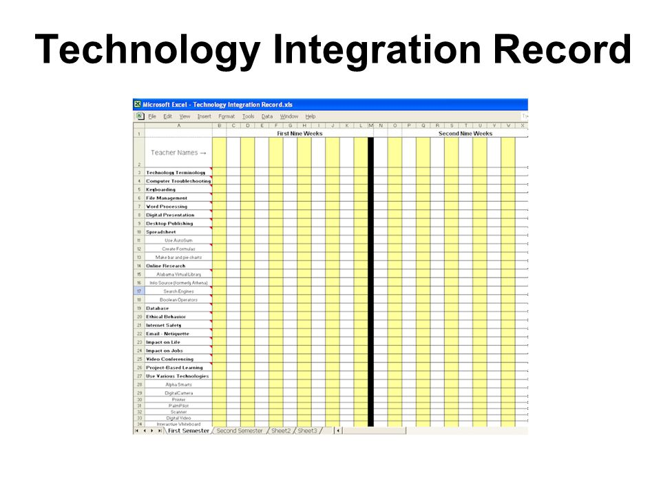 Technology Integration Record