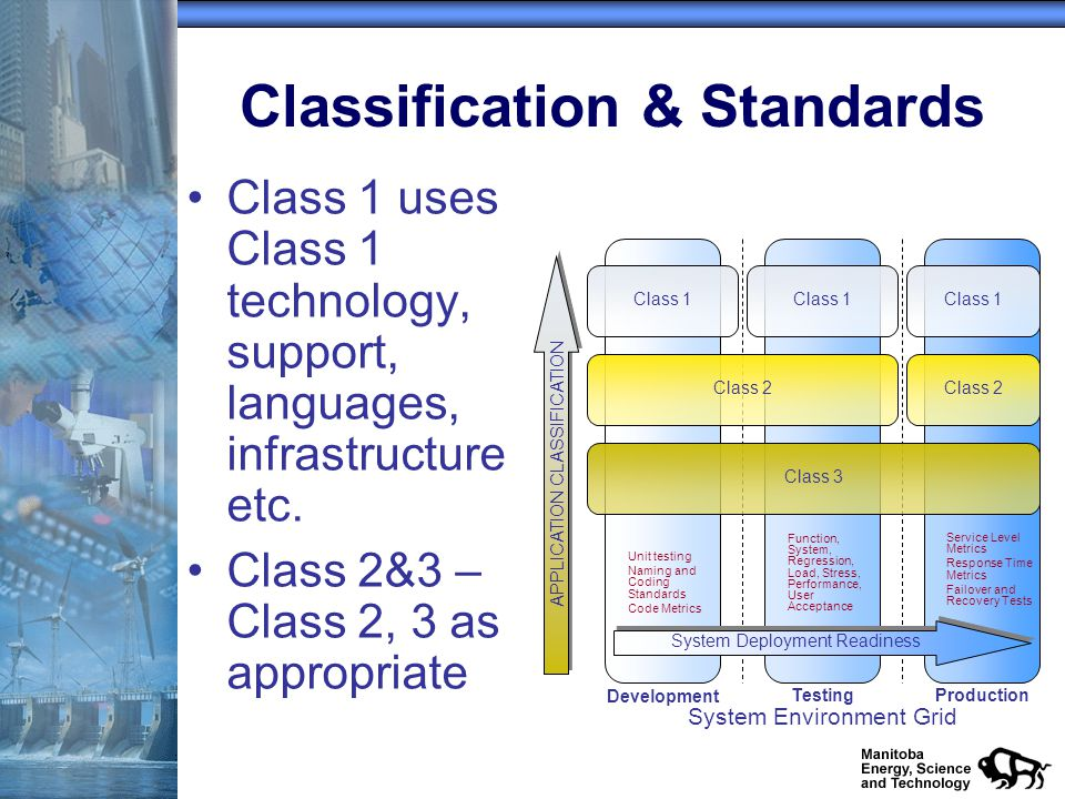 Classification & Standards Class 1 uses Class 1 technology, support, languages, infrastructure etc. Class 2&3 – Class 2, 3 as appropriate System Deplo