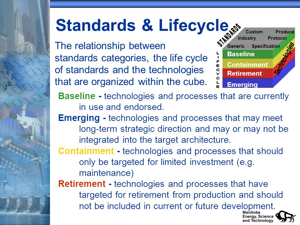 Standards & Lifecycle The relationship between standards categories, the life cycle of standards and the technologies that are organized within the cube.