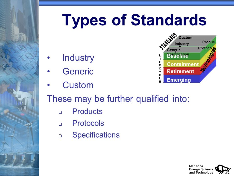 Types of Standards Industry Generic Custom These may be further qualified into: q Products q Protocols q Specifications Emerging Retirement Containmen