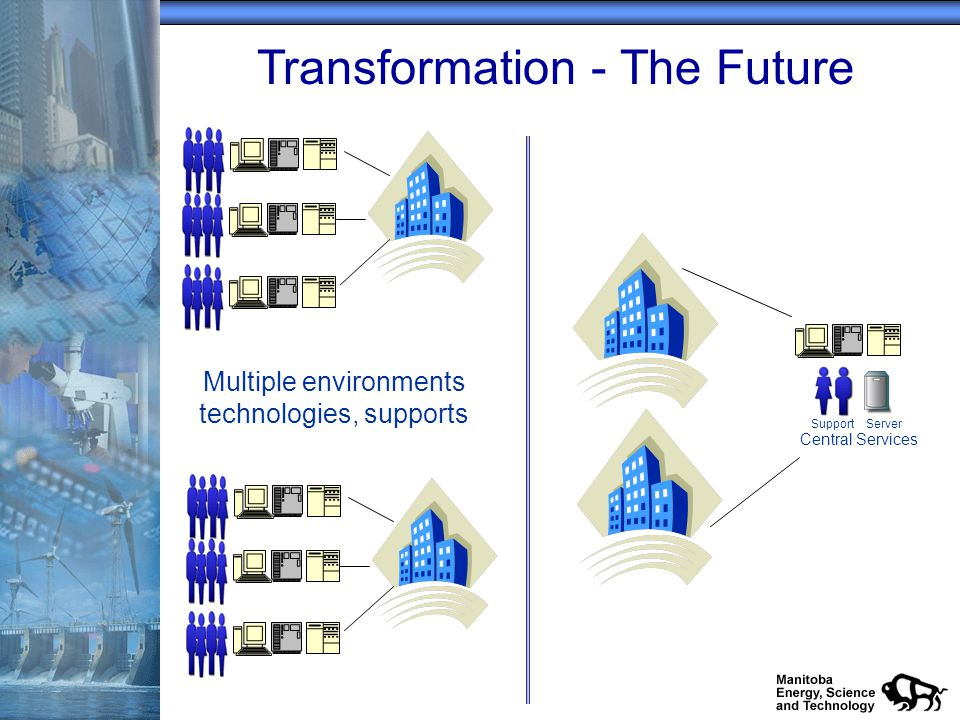 Central Services ServerSupport Transformation - The Future Multiple environments technologies, supports