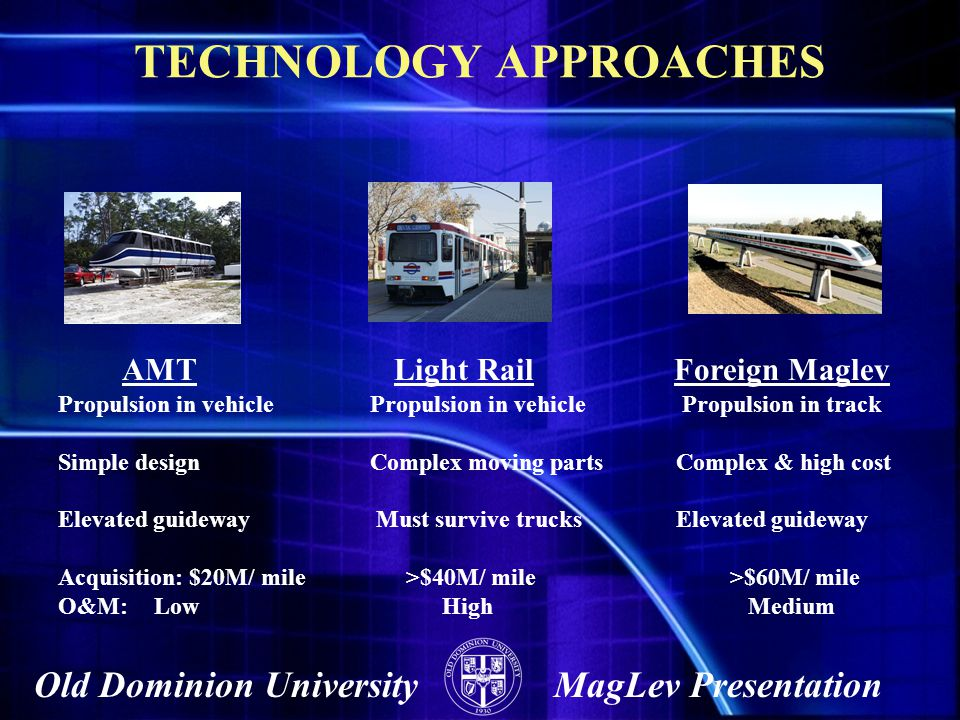 Old Dominion UniversityMagLev Presentation AMTLight RailForeign Maglev Propulsion in vehicle Propulsion in vehicle Propulsion in track Simple design C
