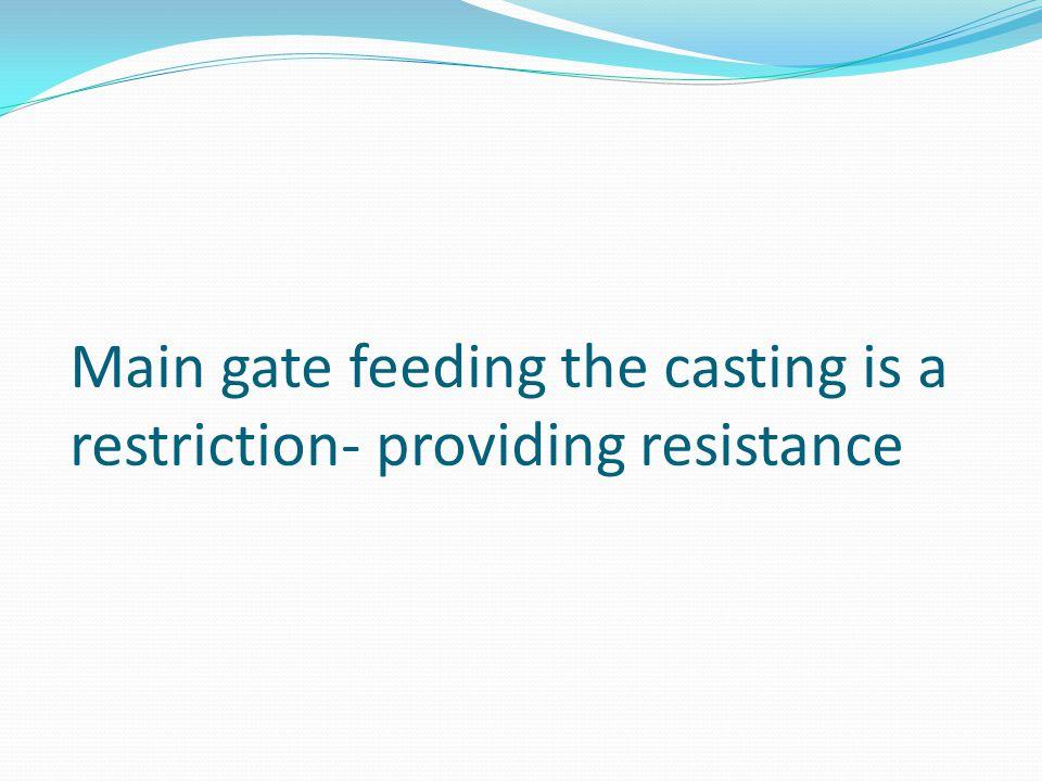 Decreasing gate size further will reduce maximum velocity (pushing metal) even further