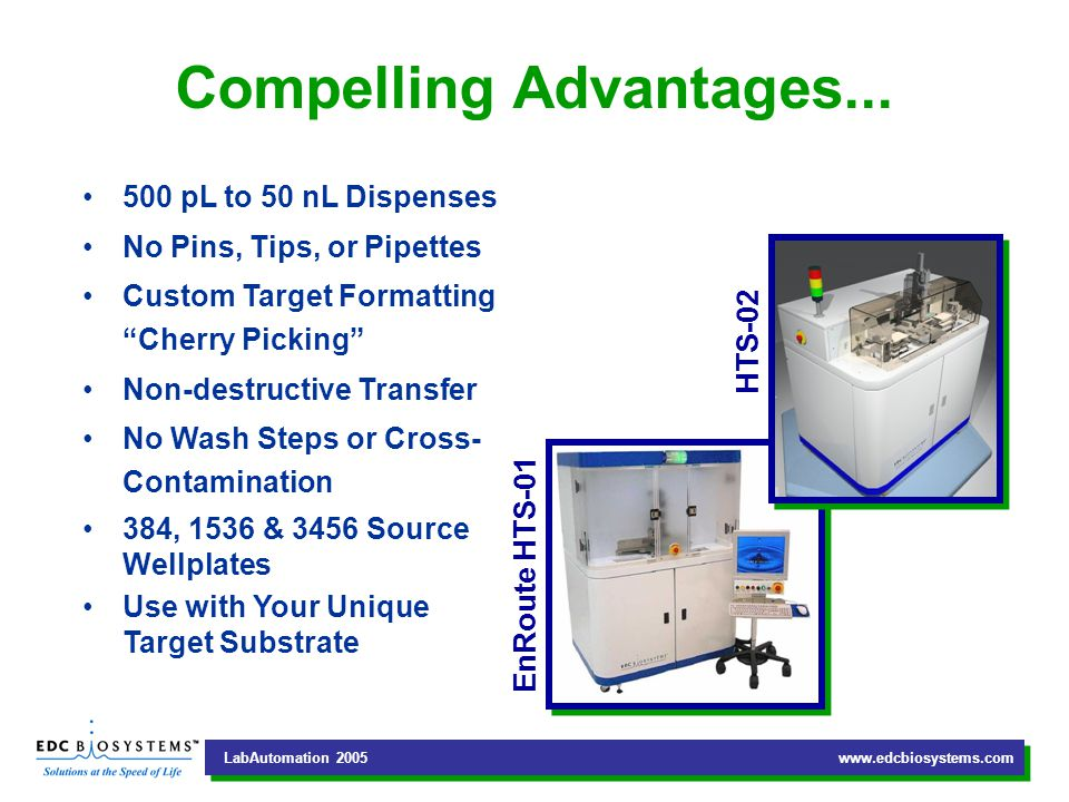 LabAutomation Compelling Advantages...