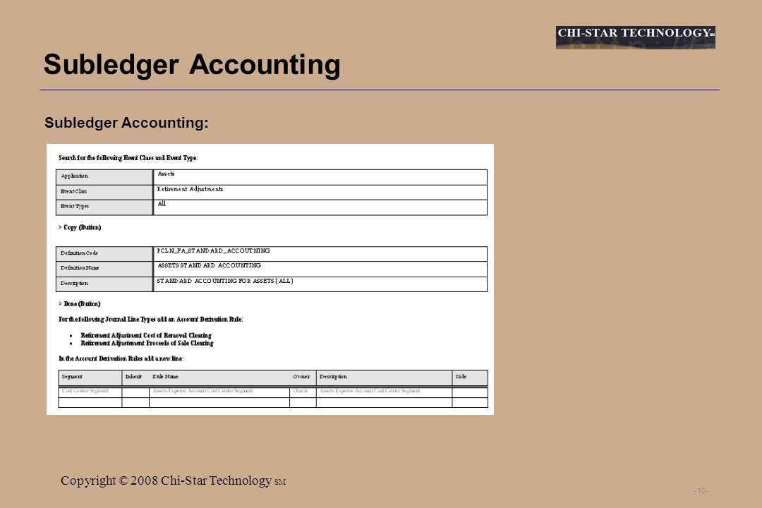 SM Copyright © 2008 Chi-Star Technology SM -10- Subledger Accounting Subledger Accounting: