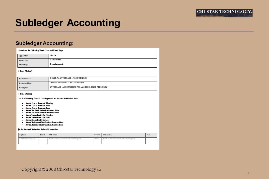 SM Copyright © 2008 Chi-Star Technology SM -11- Subledger Accounting Subledger Accounting: