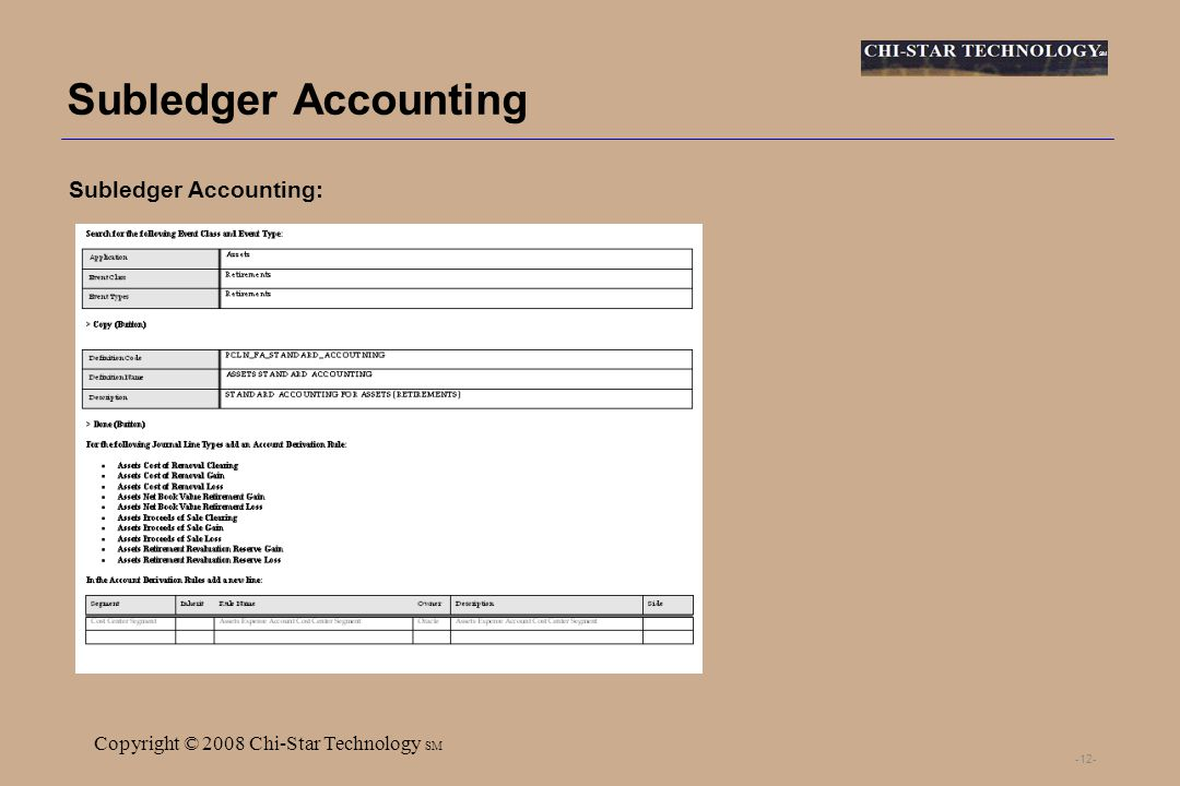 SM Copyright © 2008 Chi-Star Technology SM -12- Subledger Accounting Subledger Accounting: