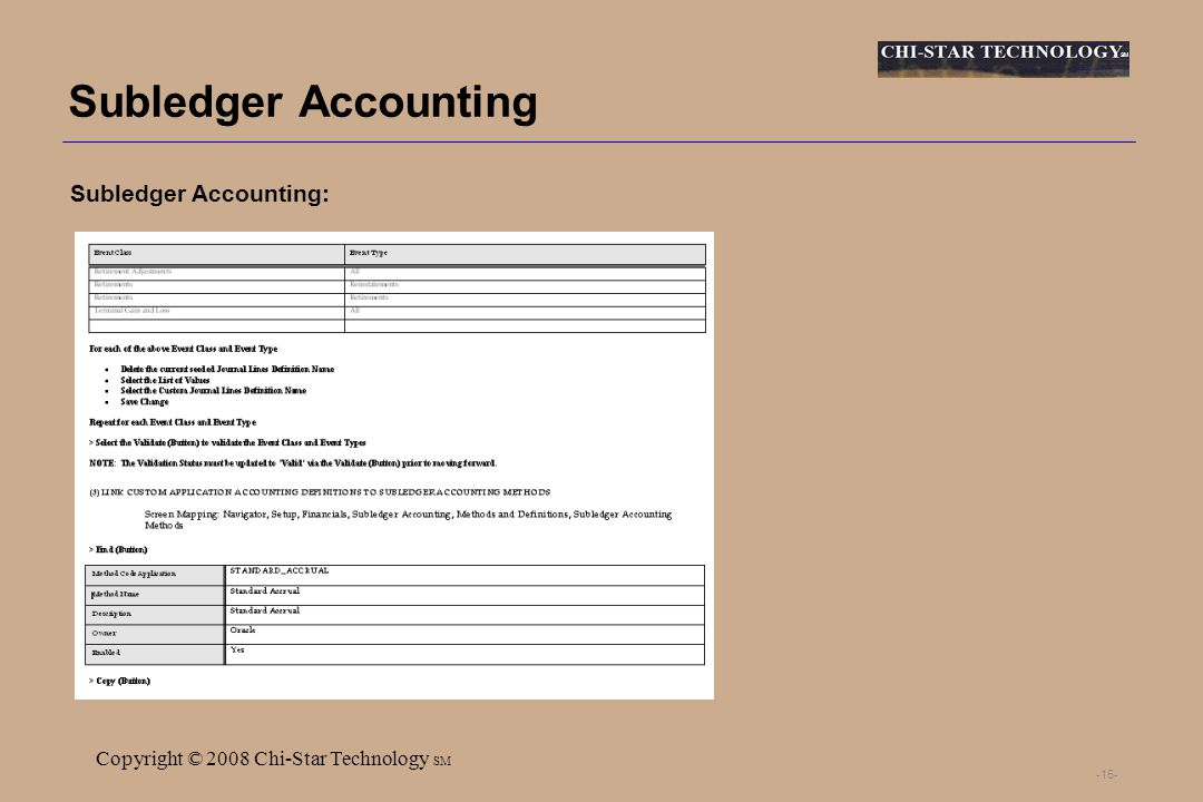 SM Copyright © 2008 Chi-Star Technology SM -15- Subledger Accounting Subledger Accounting: