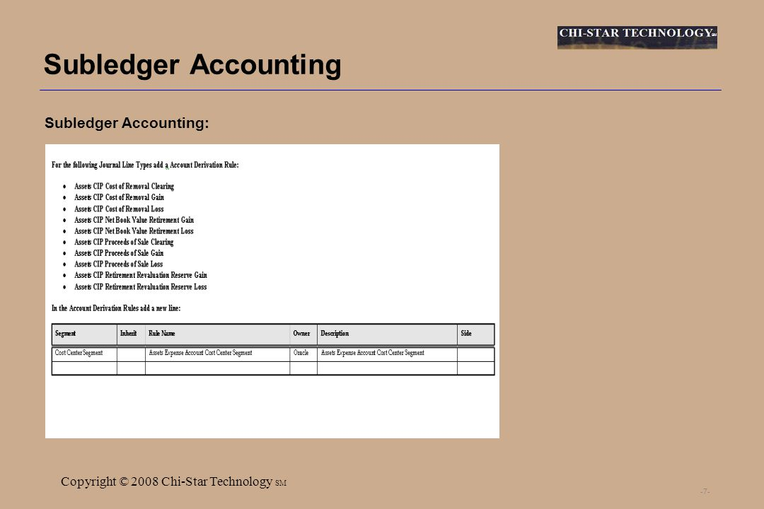 SM Copyright © 2008 Chi-Star Technology SM -7- Subledger Accounting Subledger Accounting: