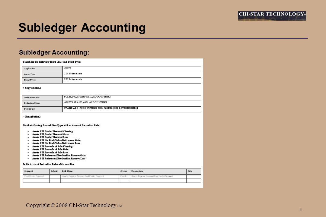 SM Copyright © 2008 Chi-Star Technology SM -8- Subledger Accounting Subledger Accounting: