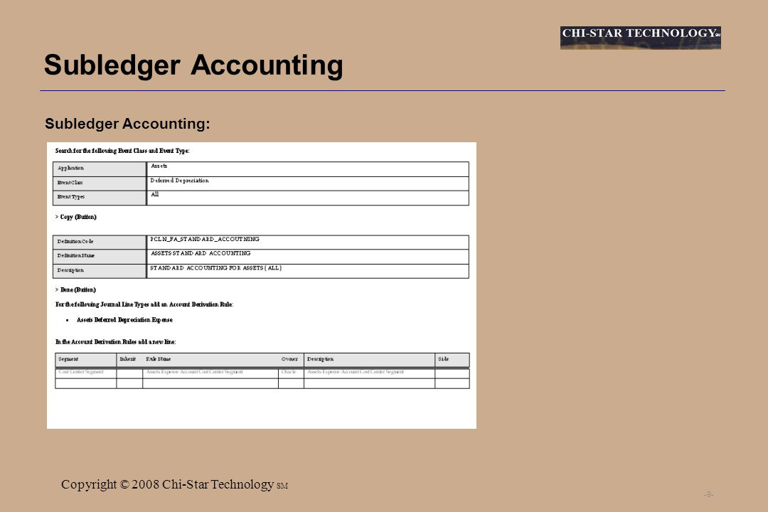 SM Copyright © 2008 Chi-Star Technology SM -9- Subledger Accounting Subledger Accounting: