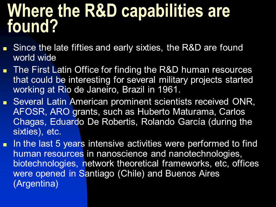 Where the R&D capabilities are found.