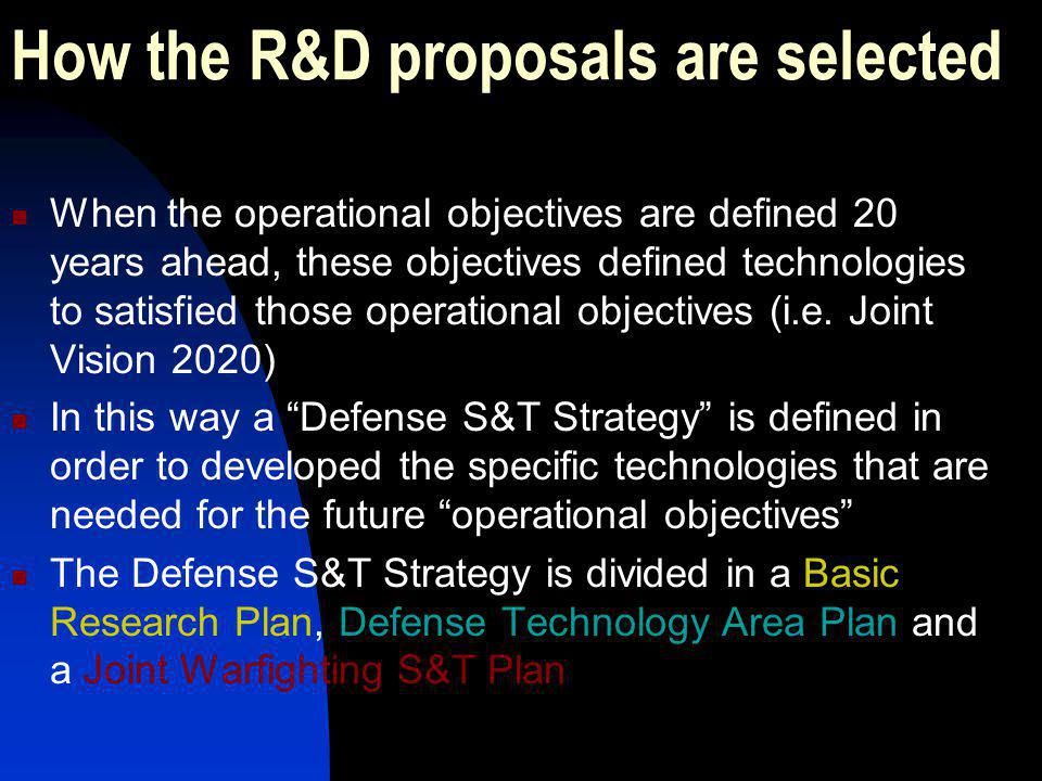 How the R&D proposals are selected A research office (i.e.