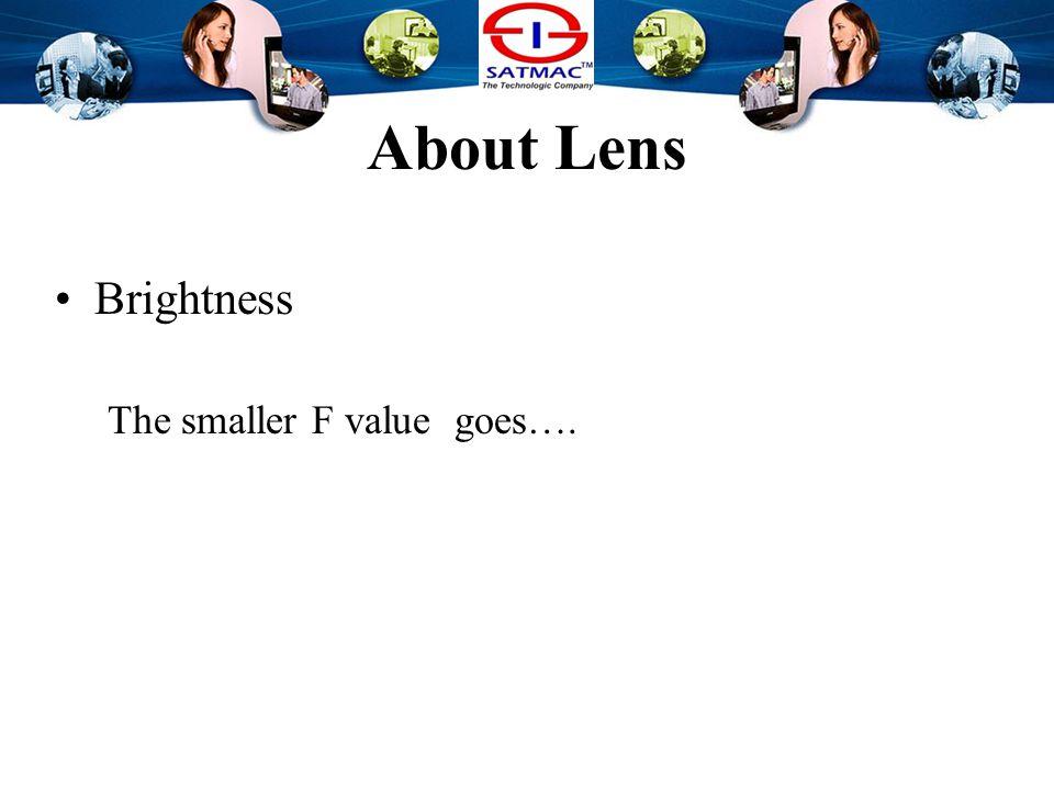 About Lens Brightness Image Angle Iris Servo