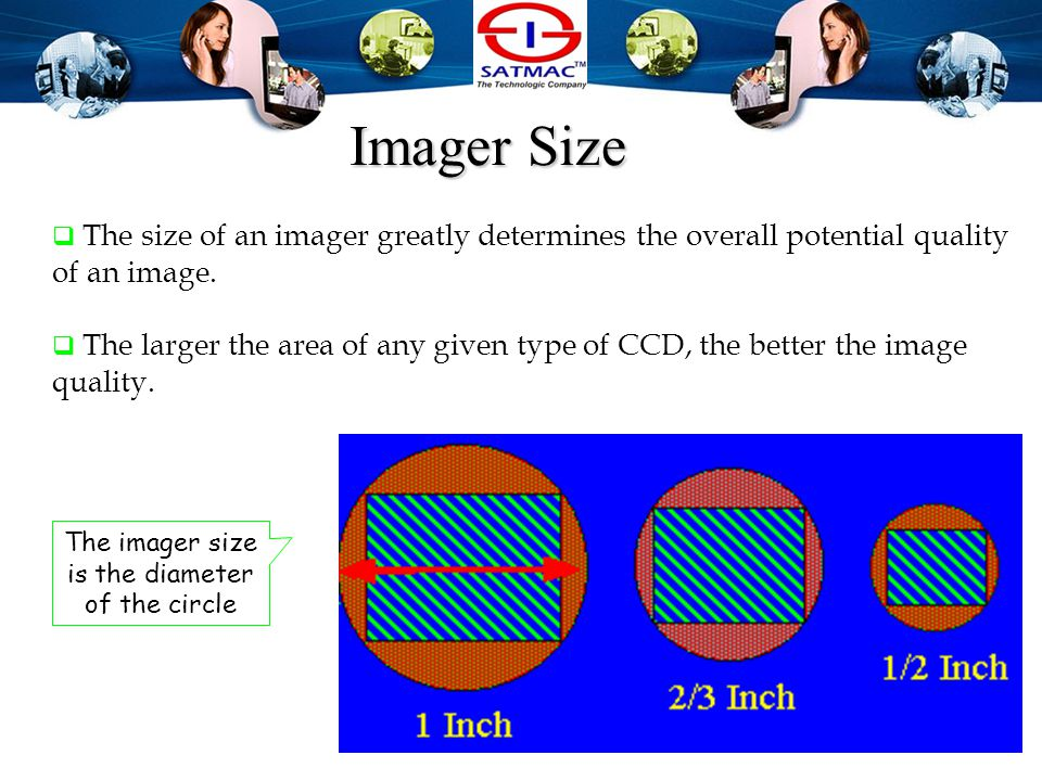 Miniaturization and Sensitivity Unit cell area [um ] 2 Pixels 1/4Type Diagonal 4.5mm 1/2Type Diagonal 11mm 1/3Type Diagonal 6mm Larger the size of CCD, more is the Sensitivity.