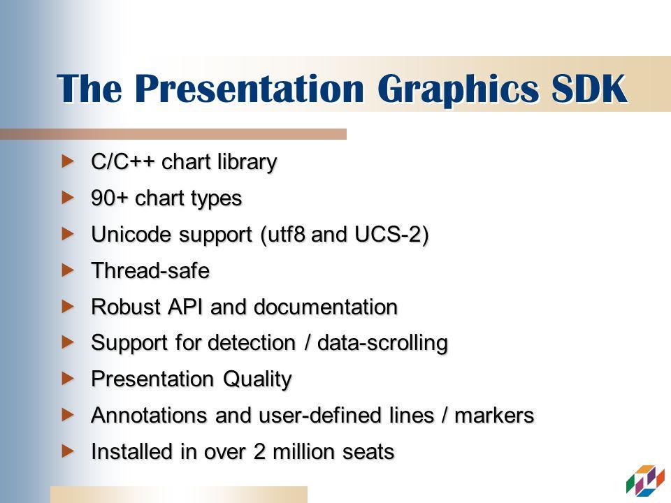 NEW in Q4 SVG support (beta) SVG support (beta) Direct PDF support (alpha) Direct PDF support (alpha) New chart types (Funnel, Pareto) New chart types (Funnel, Pareto)