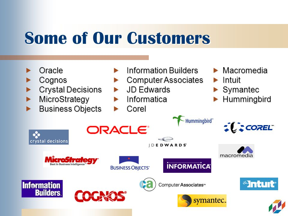 Some of Our Customers Oracle Oracle Cognos Cognos Crystal Decisions Crystal Decisions MicroStrategy MicroStrategy Business Objects Business Objects Macromedia Macromedia Intuit Intuit Symantec Symantec Hummingbird Hummingbird Information Builders Information Builders Computer Associates Computer Associates JD Edwards JD Edwards Informatica Informatica Corel Corel