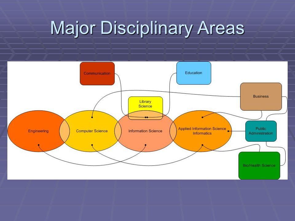 Major Disciplinary Areas