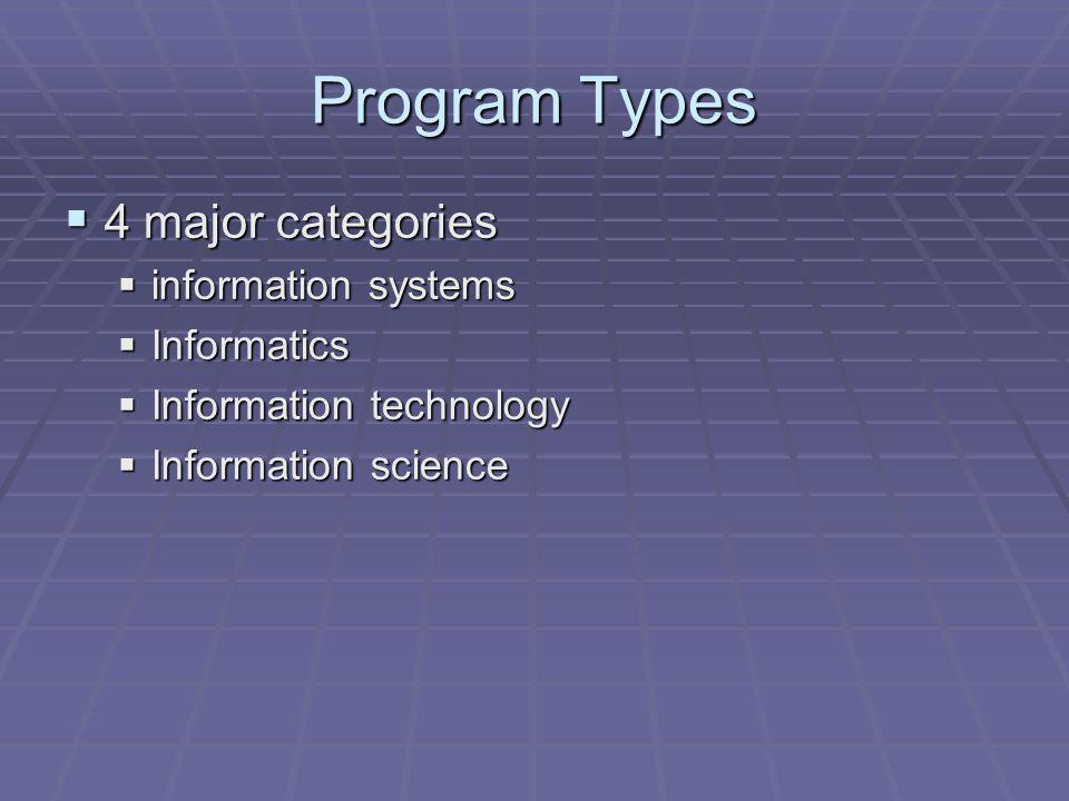 Program Types 4 major categories 4 major categories information systems information systems Informatics Informatics Information technology Information technology Information science Information science