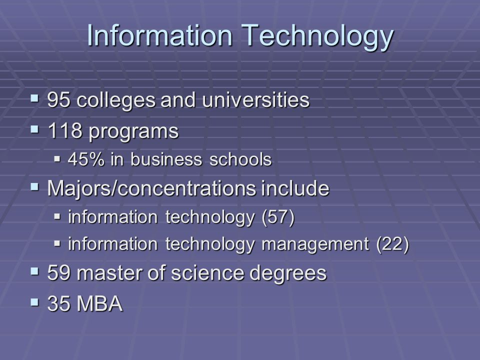 Information Technology 95 colleges and universities 95 colleges and universities 118 programs 118 programs 45% in business schools 45% in business schools Majors/concentrations include Majors/concentrations include information technology (57) information technology (57) information technology management (22) information technology management (22) 59 master of science degrees 59 master of science degrees 35 MBA 35 MBA