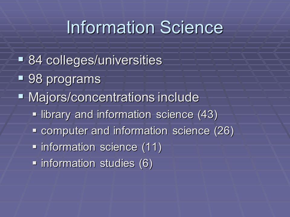 Information Science 84 colleges/universities 84 colleges/universities 98 programs 98 programs Majors/concentrations include Majors/concentrations include library and information science (43) library and information science (43) computer and information science (26) computer and information science (26) information science (11) information science (11) information studies (6) information studies (6)