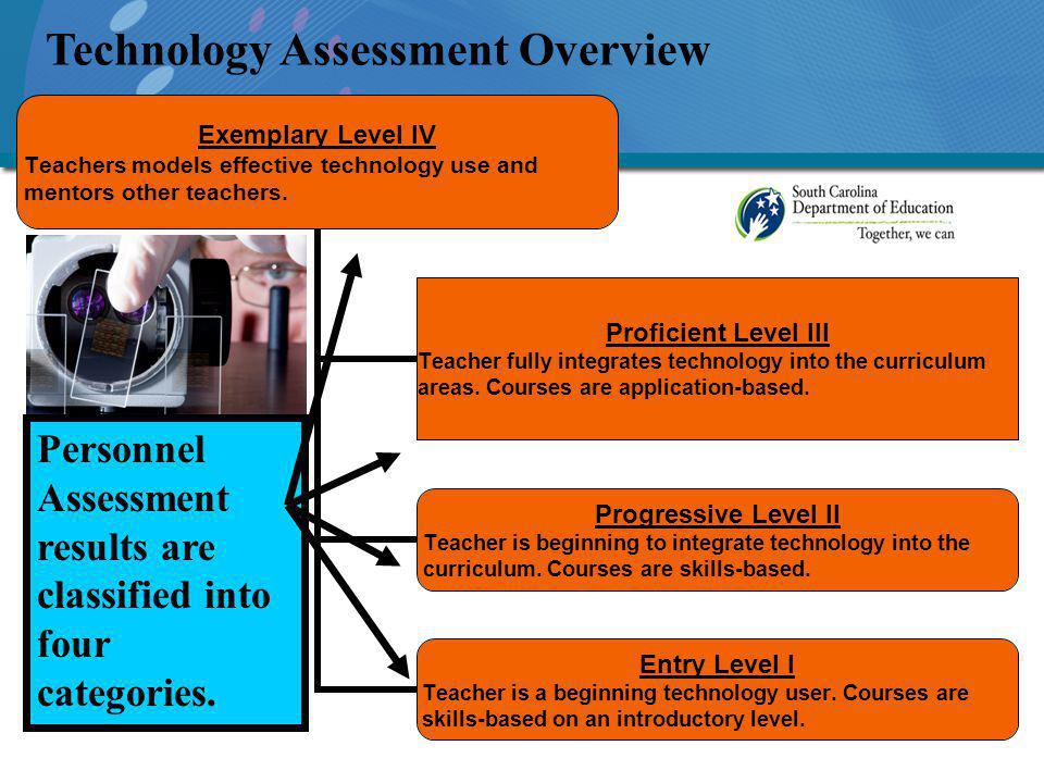 Technology Assessment Overview Personnel Assessment results are classified into four categories.