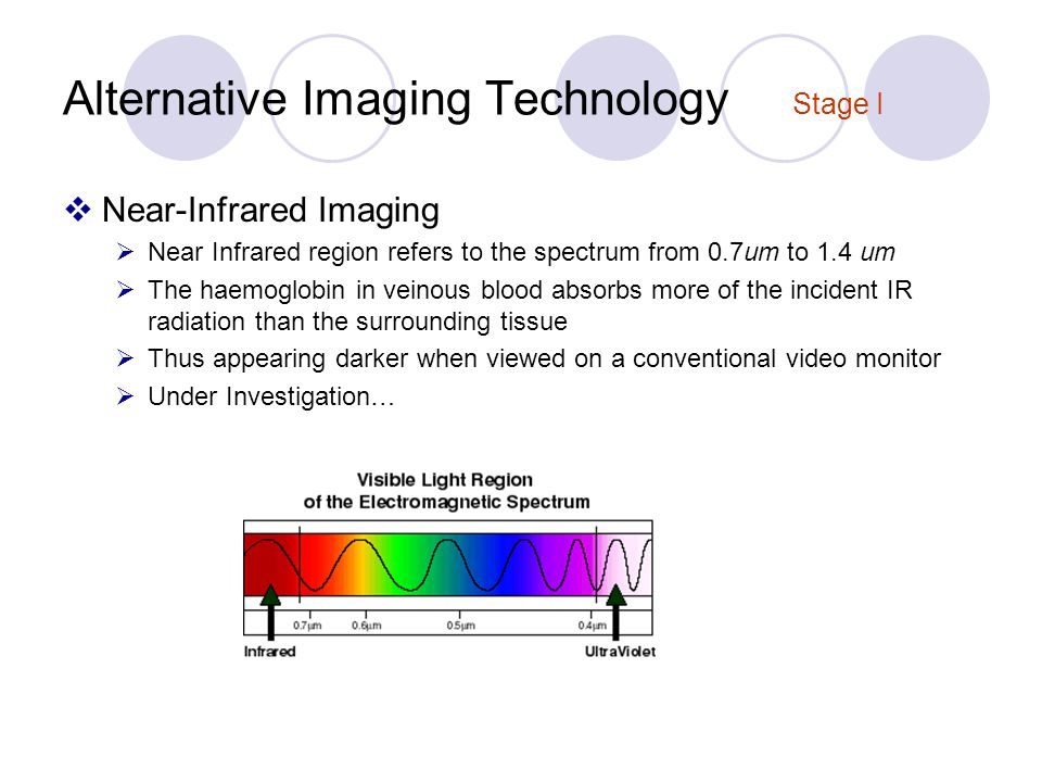 Alternative Imaging Technology Stage I Near-Infrared Imaging Near Infrared region refers to the spectrum from 0.7um to 1.4 um The haemoglobin in veino