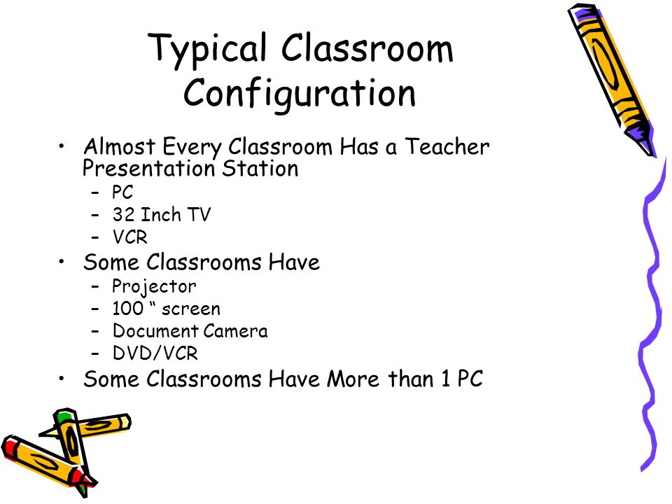Typical Classroom Configuration Almost Every Classroom Has a Teacher Presentation Station –PC –32 Inch TV –VCR Some Classrooms Have –Projector –100 screen –Document Camera –DVD/VCR Some Classrooms Have More than 1 PC