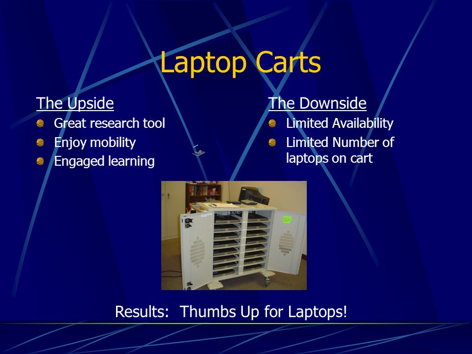 Laptop Carts The Upside Great research tool Enjoy mobility Engaged learning The Downside Limited Availability Limited Number of laptops on cart Result