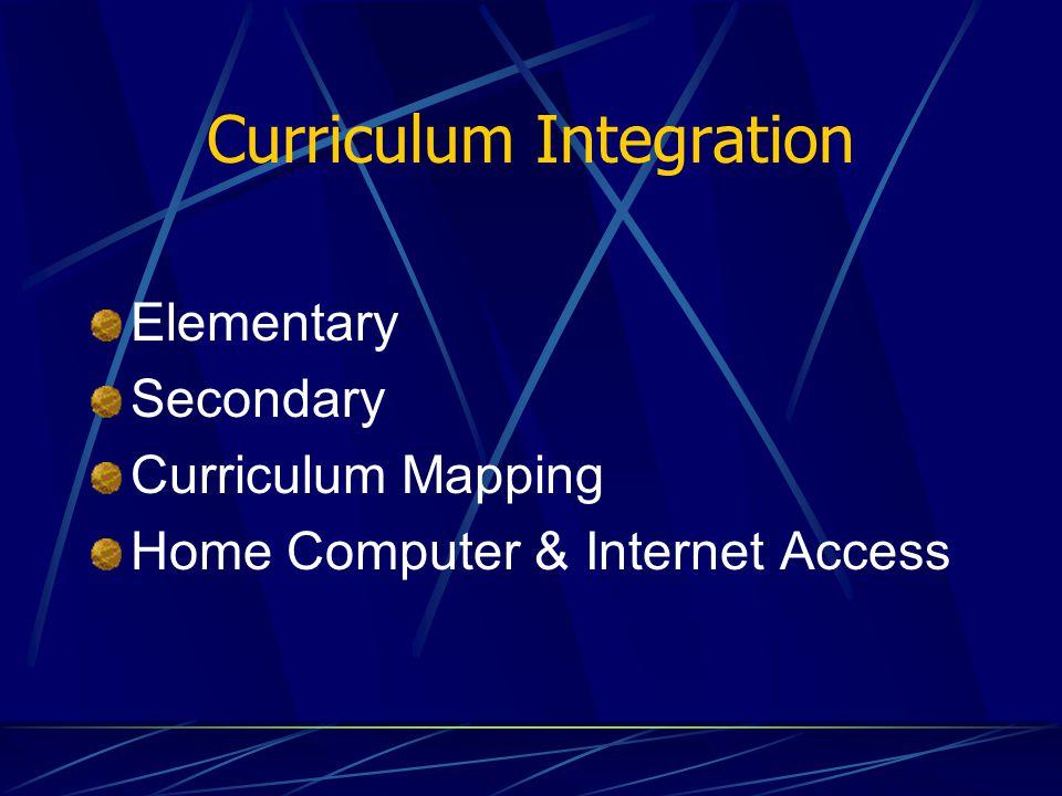 Elementary Technology Integration Language Arts Phonic Express Writing Express