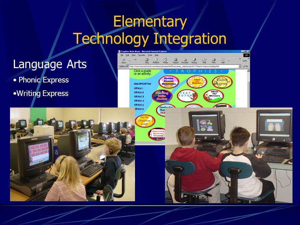 Elementary Technology Integration Social Studies Research K-5 Links