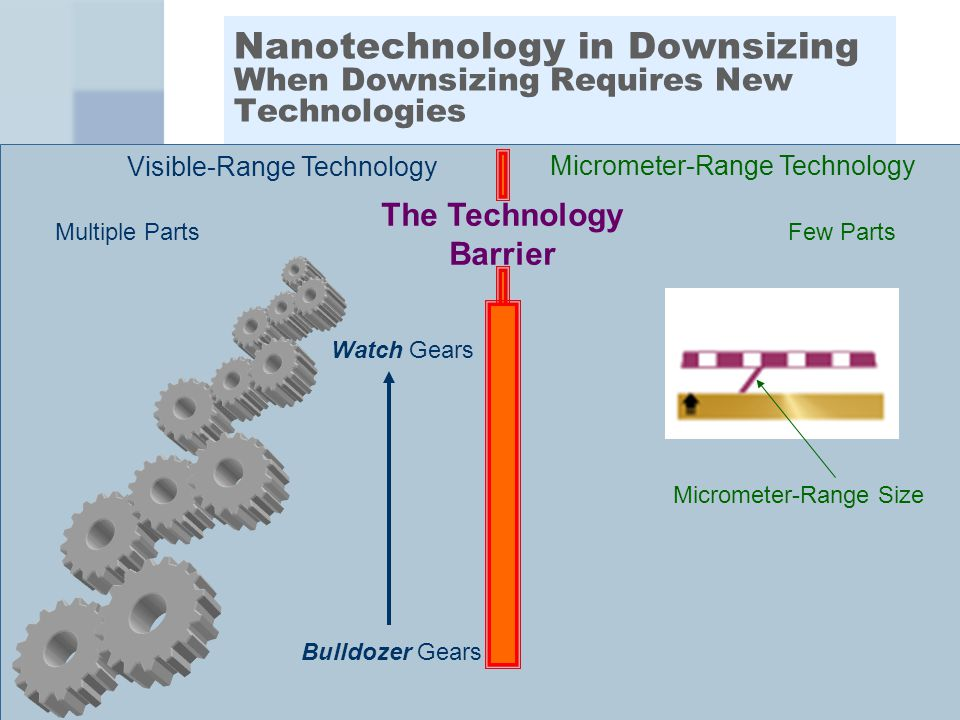 HBA Product Development Master Class: New Developments in Nanotechnology Nanotechnology in Downsizing When Downsizing Requires New Technologies Bulldozer Gears Watch Gears Micrometer-Range Size Visible-Range Technology Micrometer-Range Technology The Technology Barrier Few PartsMultiple Parts