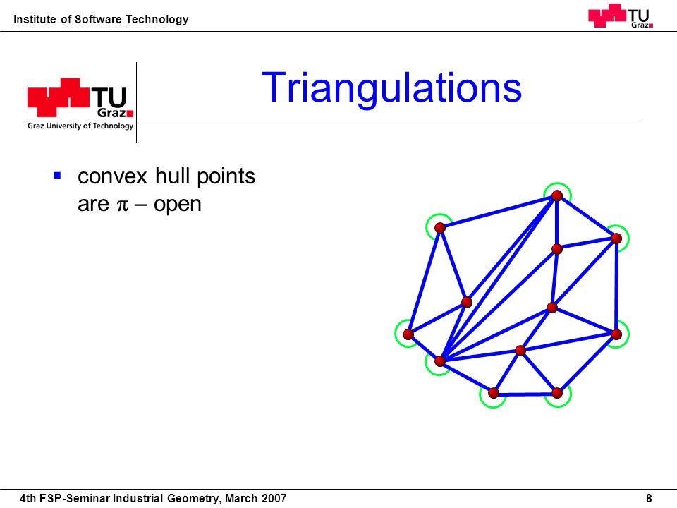 22nd European Workshop on Computational Geometry Institute of Software Technology 4th FSP-Seminar Industrial Geometry, March 2007 Triangulations convex hull points are – open 8