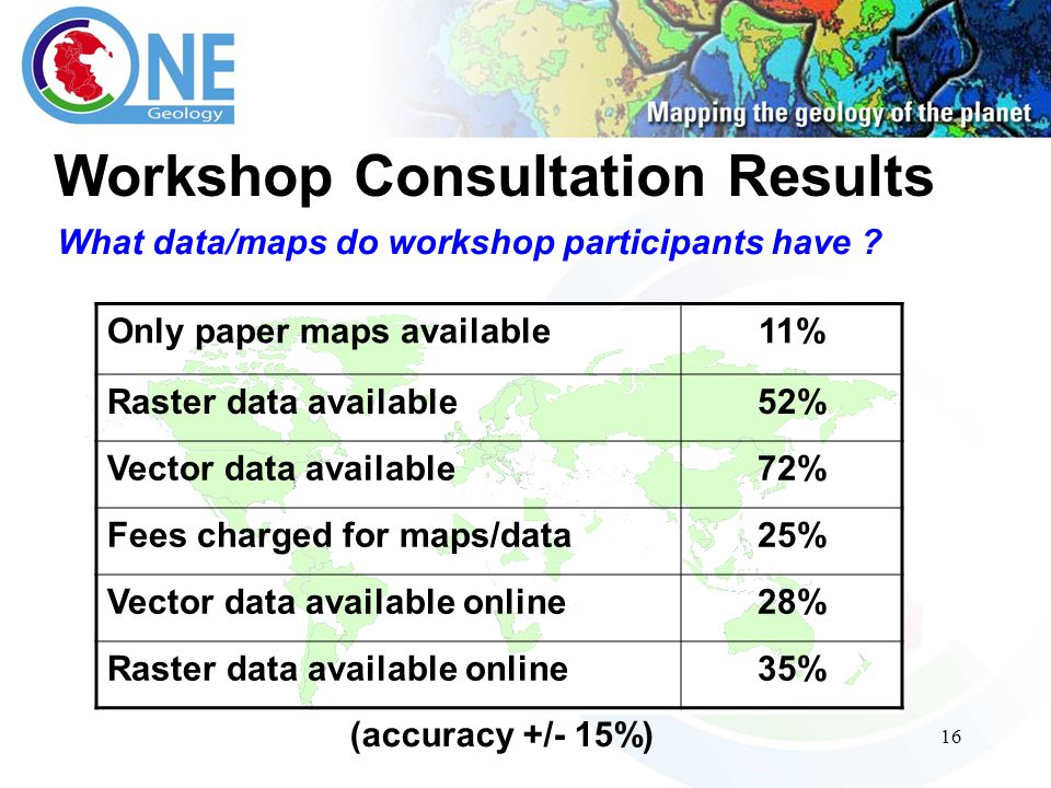 16 Workshop Consultation Results What data/maps do workshop participants have .