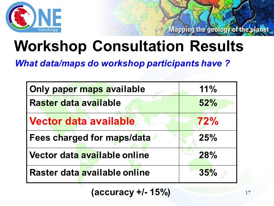 17 Workshop Consultation Results What data/maps do workshop participants have .