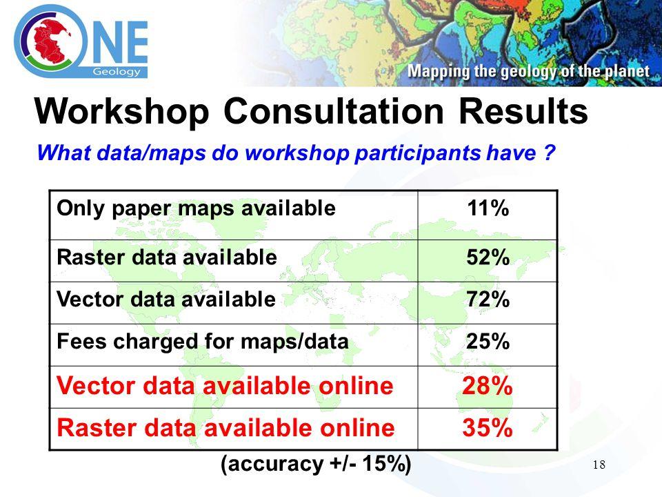 18 Workshop Consultation Results What data/maps do workshop participants have .