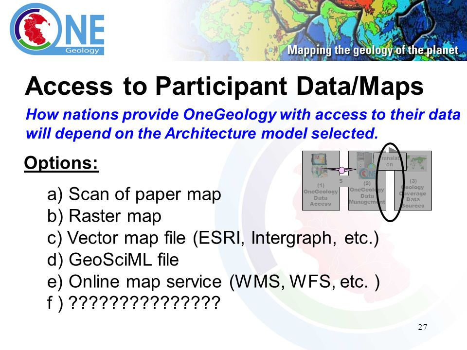 27 Access to Participant Data/Maps How nations provide OneGeology with access to their data will depend on the Architecture model selected.