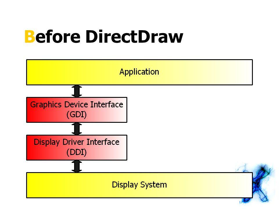 Blitting Example - mirroring DDBLTFXddbltfx ; memset(&ddbltfx, 0, sizeof(DDBLTFX)) ; ddbltfx.dwSize = sizeof(DDBLTFX) ; ddbltfx.dwDDFX = DDBLTFX_MIRRORLEFTRIGHT | DDBLTFX_MIRRORUPDOWN ; pDDrawSurface->Blt(NULL, pDDrawSource, NULL, DDBLT_DDFX, &ddbltfx) ;
