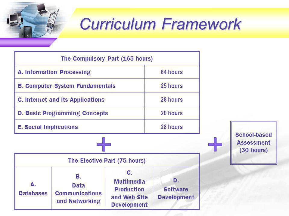 Curriculum Framework The Compulsory Part (165 hours) A.