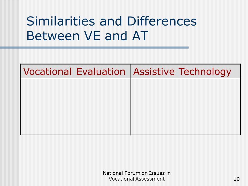 National Forum on Issues in Vocational Assessment10 Similarities and Differences Between VE and AT Vocational EvaluationAssistive Technology