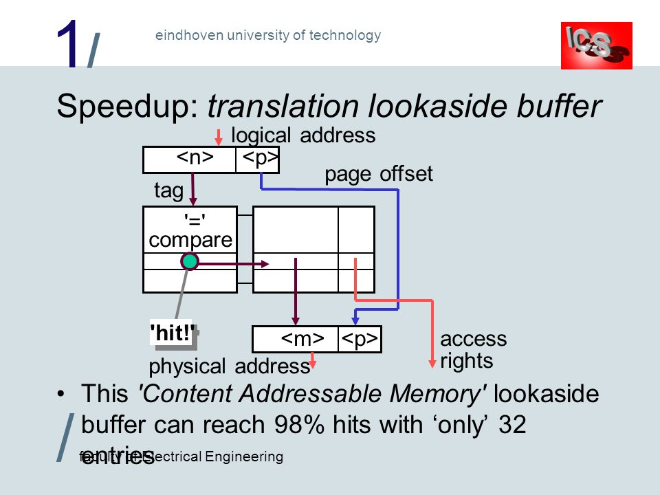 1/1/ / faculty of Electrical Engineering eindhoven university of technology logical address = compare Speedup: translation lookaside buffer This Content Addressable Memory lookaside buffer can reach 98% hits with only 32 entries page offset physical address access rights hit! tag