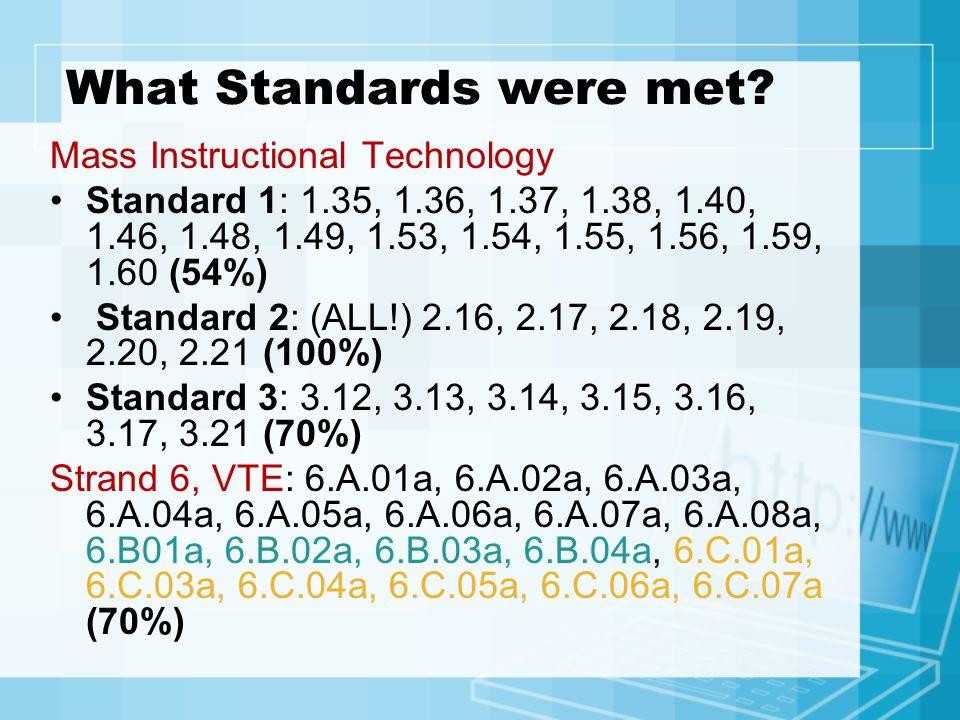 What Standards were met? Mass Instructional Technology Standard 1: 1.35, 1.36, 1.37, 1.38, 1.40, 1.46, 1.48, 1.49, 1.53, 1.54, 1.55, 1.56, 1.59, 1.60