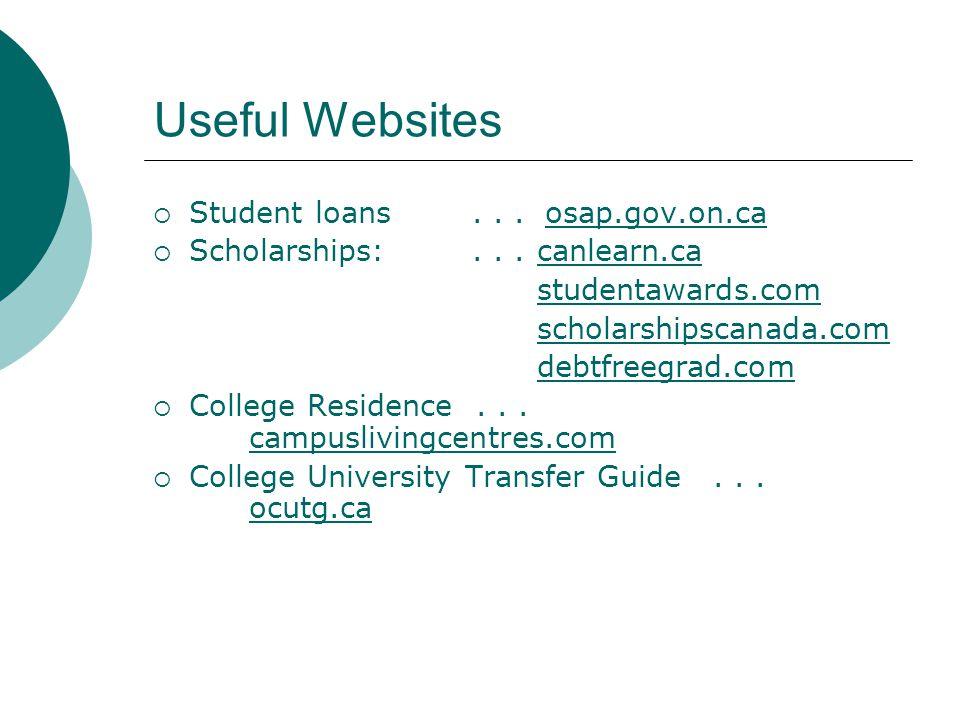 Useful Websites Student loans...