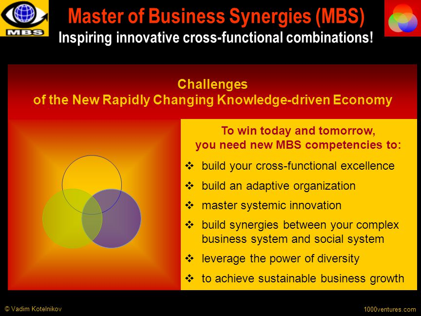 Master of Business Synergies (MBS) Inspiring innovative cross-functional combinations! 1000ventures.com © Vadim Kotelnikov To win today and tomorrow,