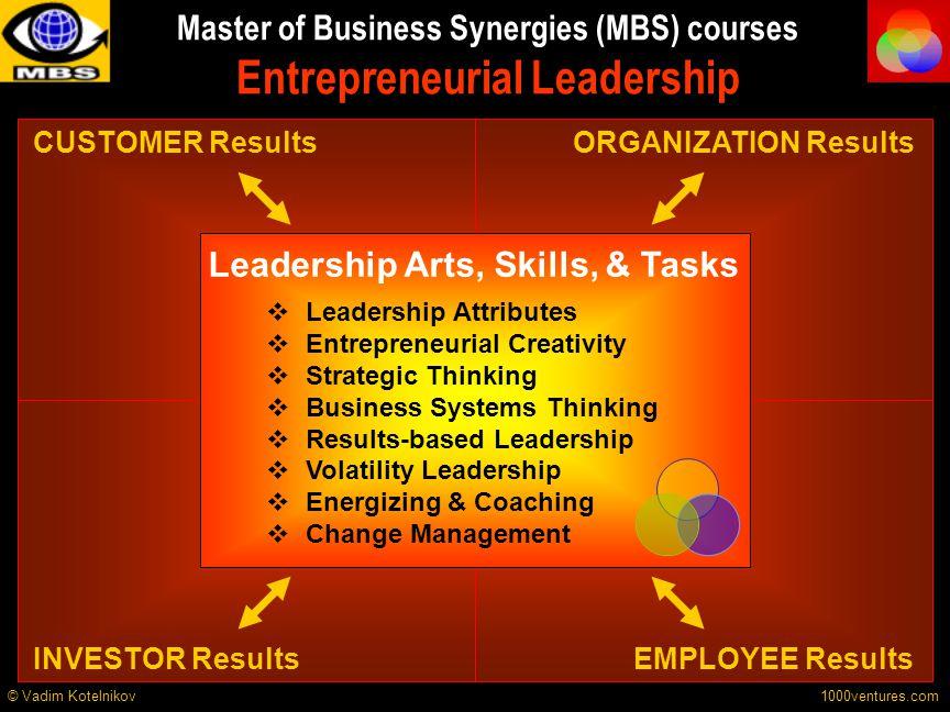 1000ventures.com Master of Business Synergies (MBS) courses Entrepreneurial Leadership Leadership Arts, Skills, & Tasks Leadership Attributes Entrepre
