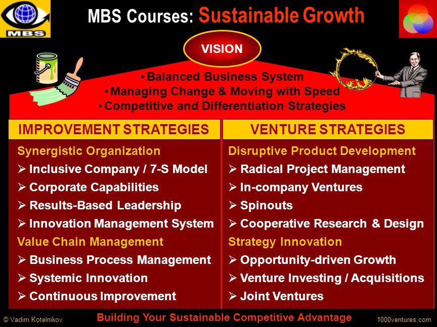 MBS Courses: Sustainable Growth 1000ventures.com© Vadim Kotelnikov IMPROVEMENT STRATEGIES Synergistic Organization Inclusive Company / 7-S Model Corpo
