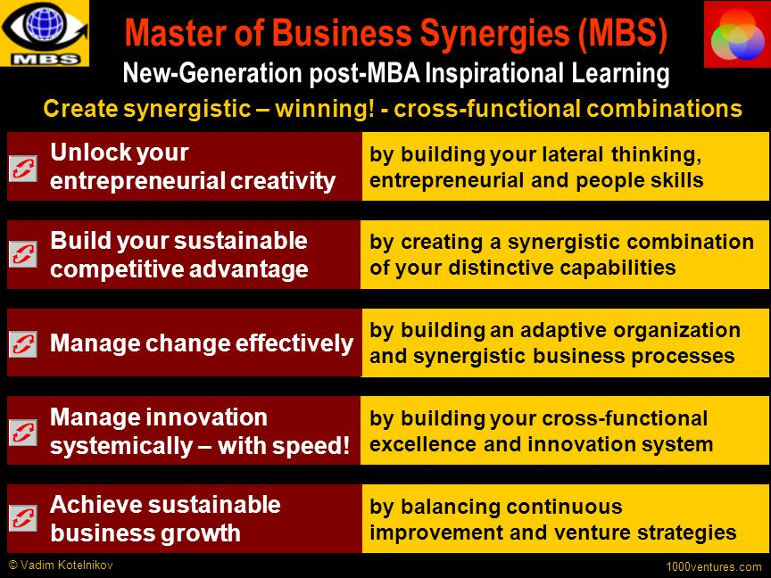 Master of Business Synergies (MBS) New-Generation post-MBA Inspirational Learning Create synergistic – winning! - cross-functional combinations Build